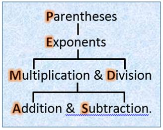 pemdas rule worksheets image