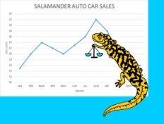 line graph worksheets tyger salamander image
