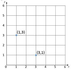 coordinates grid example