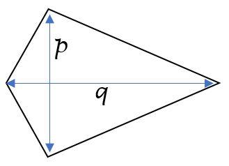 area of kite image