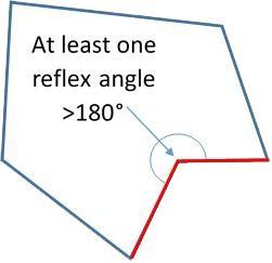 concave hexagon