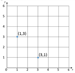 math worksheet : coordinate worksheets : Math Quadrants Worksheets