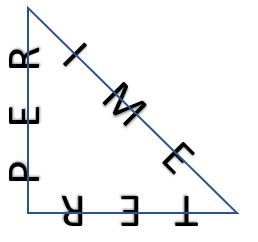 what does perimeter mean image