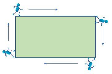 perimeter image 2