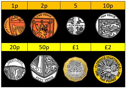uk coins image